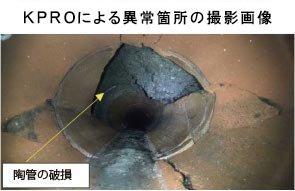 KPROによる異常箇所の撮影画像